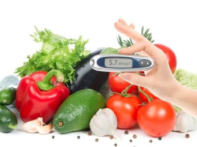 Какие показатели сахара считаются преддиабетом?