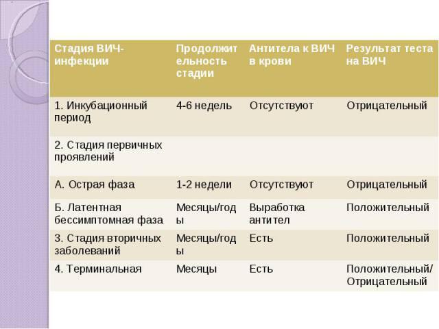 Стоимость общий анализ крови, биохимический, на спид в нижнем новгороде Справка для домашнего надомного обучения Челобитьевское шоссе