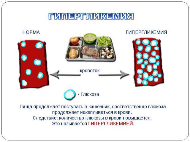 Ранозаживляющие средства для диабетиков