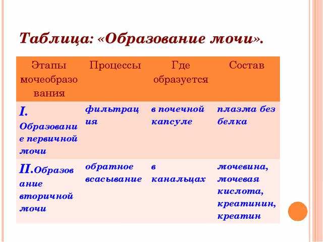 Анализ мочи Тимирязевский район миомед больничный лист отзывы