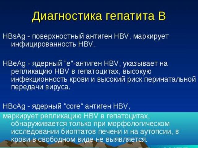 HBsAg вирус